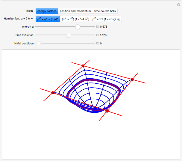 Edwards's Solution of Pendulum Oscillation - Wolfram