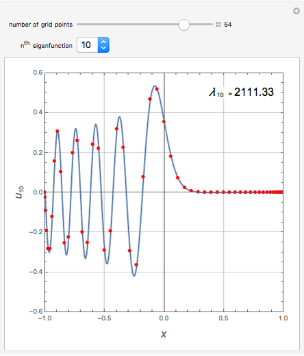 Eigenfunctions and Eigenvalues of the Airy Equation Using