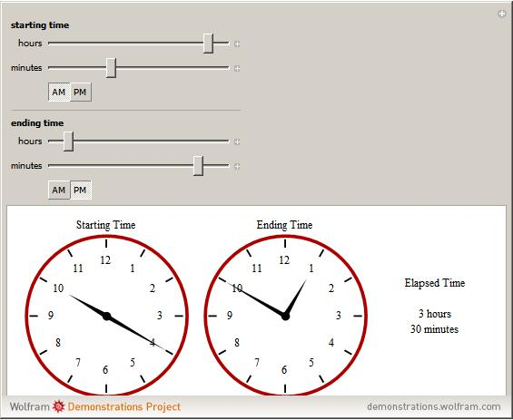 Days Elapsed. Elapsed Time Up To 5 Hours In 1 Minute Intervals H ...