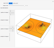 Dipole Antenna Radiation Pattern - Wolfram Demonstrations