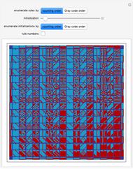 Huffman Coding - Wolfram Demonstrations Project