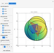 Brauer's Cassini Ovals versus Gershgorin Circles - Wolfram