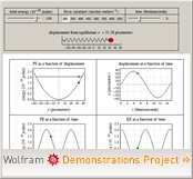 """Energy and Position Relationships in Simple Harmonic Motion"" from the Wolfram Demonstrations Project"