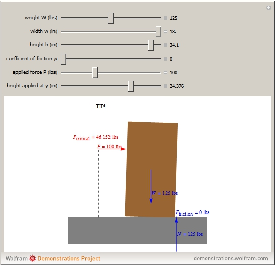Engineering dynamics tip or slip wolfram demonstrations project details this demonstration shows a free body diagram ccuart Images