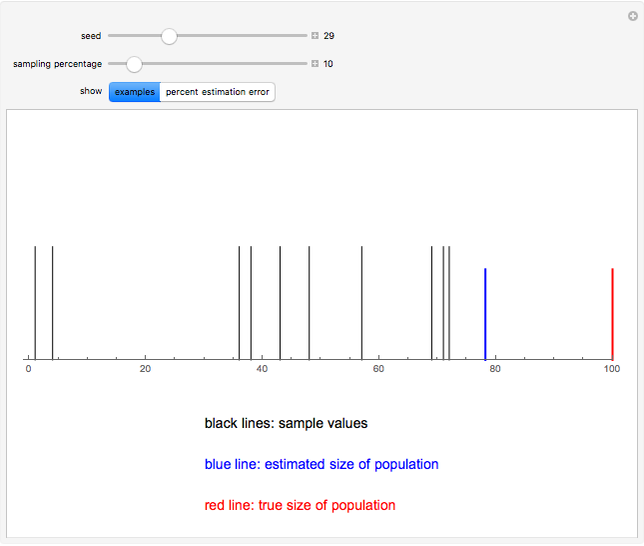 Estimating the Size of a Population - Wolfram Demonstrations Project