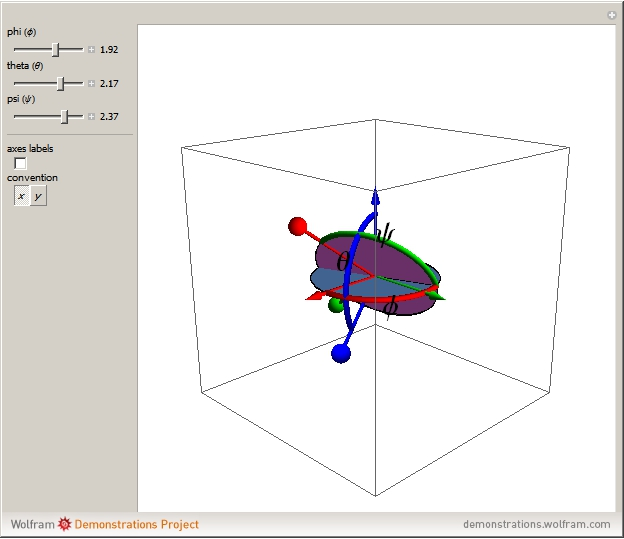 Euler Angles -- from Wolfram MathWorld