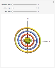 Euler Angles - Wolfram Demonstrations Project