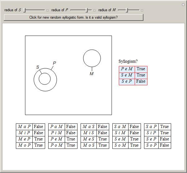 Venn Diagrams And Categorical Syllogisms Euler Circles For