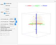 Exploring Skewness in Box Plots - Wolfram Demonstrations Project
