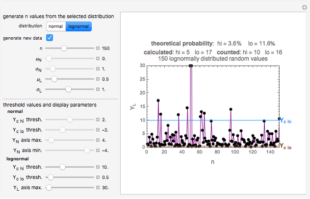 failure probabilities from quality control charts wolfram