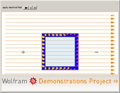 Wolframdemonstration: Faraday Cage