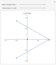 An Efficient Test for a Point to Be in a Convex Polygon