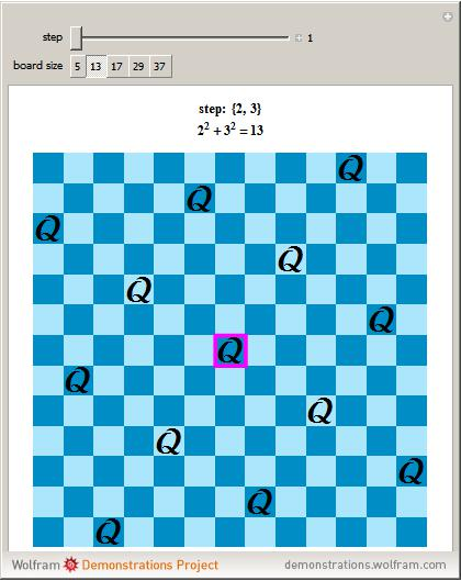 problem queen domination Solution for