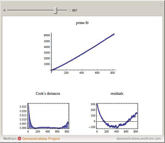 Tutorial 3  Matrices  opengltutorialorg