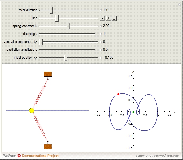 difference between linear and nonlinear control system pdf