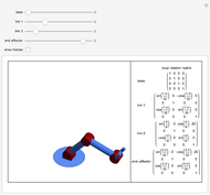 Forward and Inverse Kinematics for Two-Link Arm - Wolfram