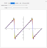 Power Series Interval of Convergence - Wolfram