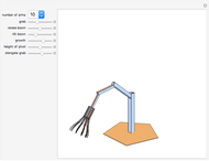 Common Robot Arm Configurations - Wolfram Demonstrations Project
