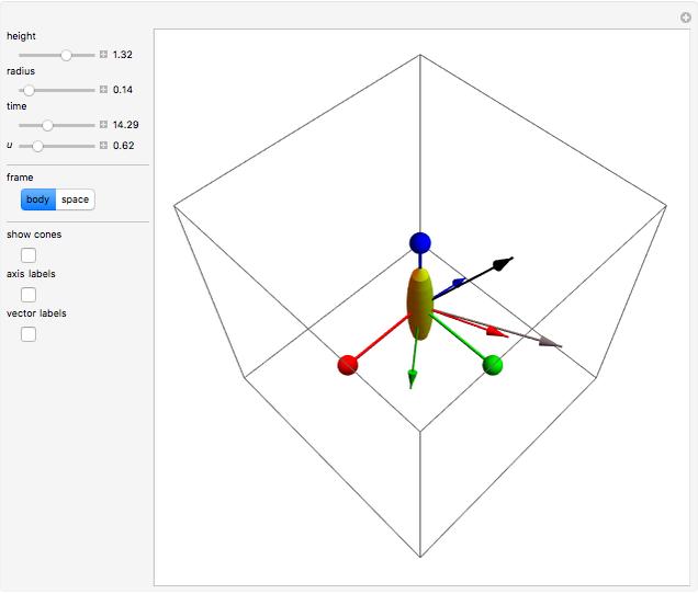 Free Precession of a Rotating Rigid Body - Wolfram