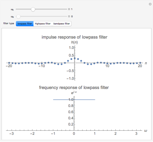Frequency and Impulse Response of Linear Filters - Wolfram
