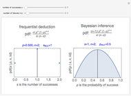 Frequentist versus Bayesian PDF for Binary Decisions Like