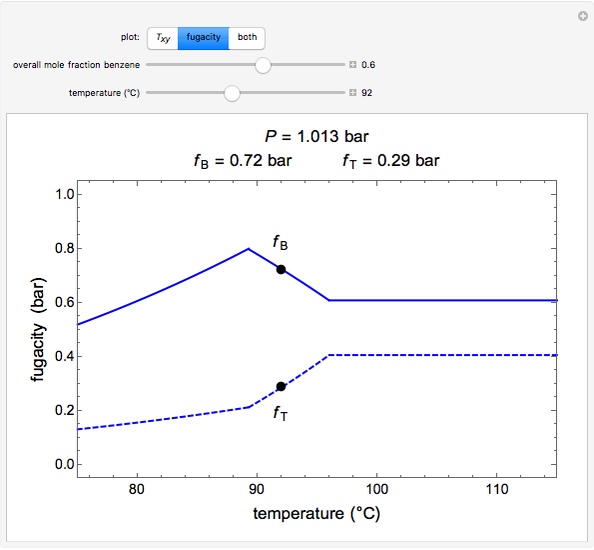 FugacitiesInAnIdealBinaryMixture pressure enthalpy diagram for water wolfram demonstrations project