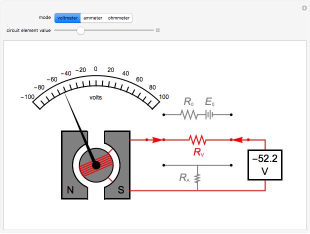Galvanometer As A Dc Multimeter