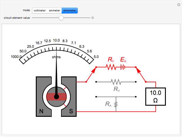 galvanometer as a dc multimeter