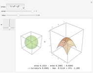 Normal Curvature at a Regular Point of a Surface - Wolfram