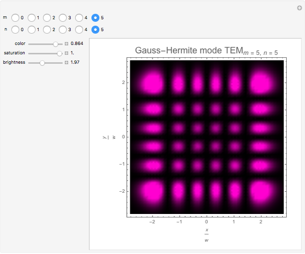 Gaussian Laser Modes - Wolfram Demonstrations Project