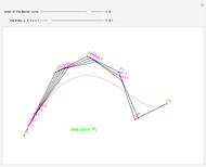 Calculating and Plotting B-Spline Basis Functions - Wolfram