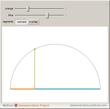 how to write cube root wolfram