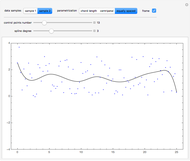 Global B-Spline Curve Fitting by Least Squares - Wolfram