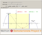 """Global Extrema on an Interval"" from the Wolfram Demonstrations Project"