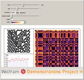 """Global Recurrence Plot of Cellular Automaton Dynamic"" from The Wolfram Demonstrations Project"