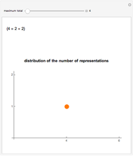 abc Conjecture - Wolfram Demonstrations Project
