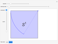 Nested Square Root Representation of the Golden Ratio