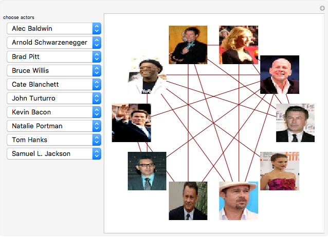 Graph for Six Degrees of Kevin Bacon - Wolfram Demonstrations Project