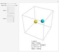 Effect Of Gravity On A Simple Pendulum Wolfram