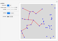 The Vehicle Routing Problem - Wolfram Demonstrations Project