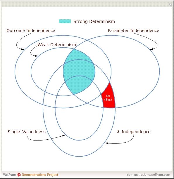 The quantum mechanical model of the atom article  Khan