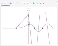 B-Spline Curve with Periodic Knot Vector - Wolfram