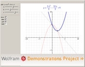 How Does the Vertex Location of a Parabola Change?