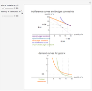 Cobb-Douglas Production Functions - Wolfram Demonstrations
