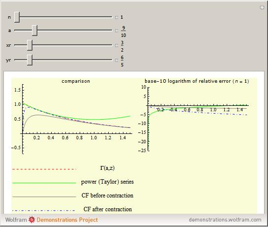 Incomplete Gamma Function -- from Wolfram MathWorld