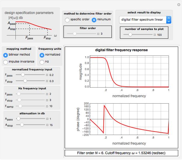 Infinite Impulse Response (IIR) Digital Low-Pass Filter