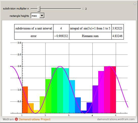 Riemann Sum From Wolfram Mathworld