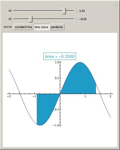 prove x cy 2 for parabola