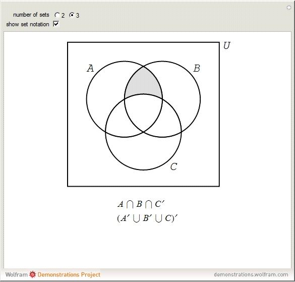Popup4g interactive venn diagrams ccuart Images