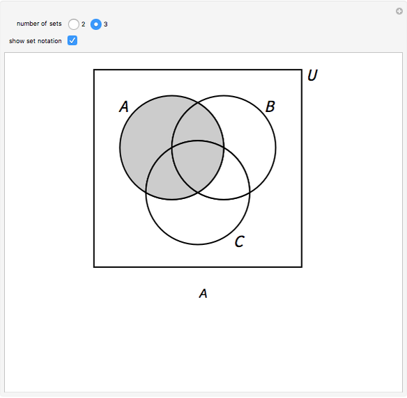 Interactive Venn Diagrams Wolfram Demonstrations Project